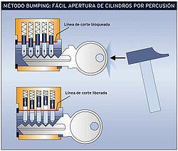 Tecnica_Bumpin