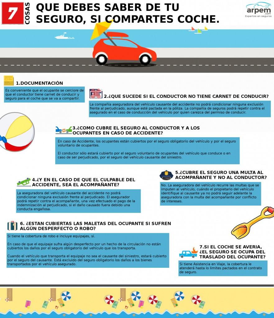 Compartir_vehículo